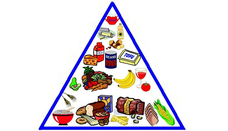 vegetarian food pyramid