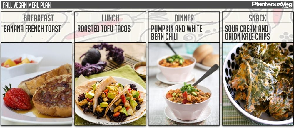 Easy vegan meal plans by season forumfinder Gallery